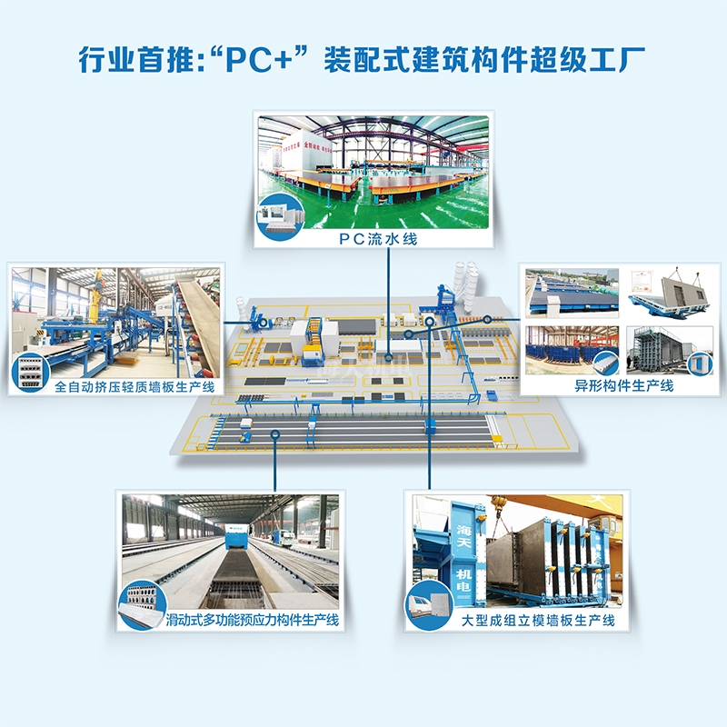 PC+装配式建筑构件超级工厂