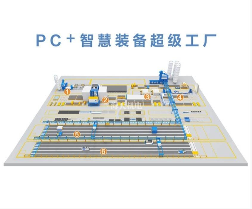 PC+智慧装备超级工厂