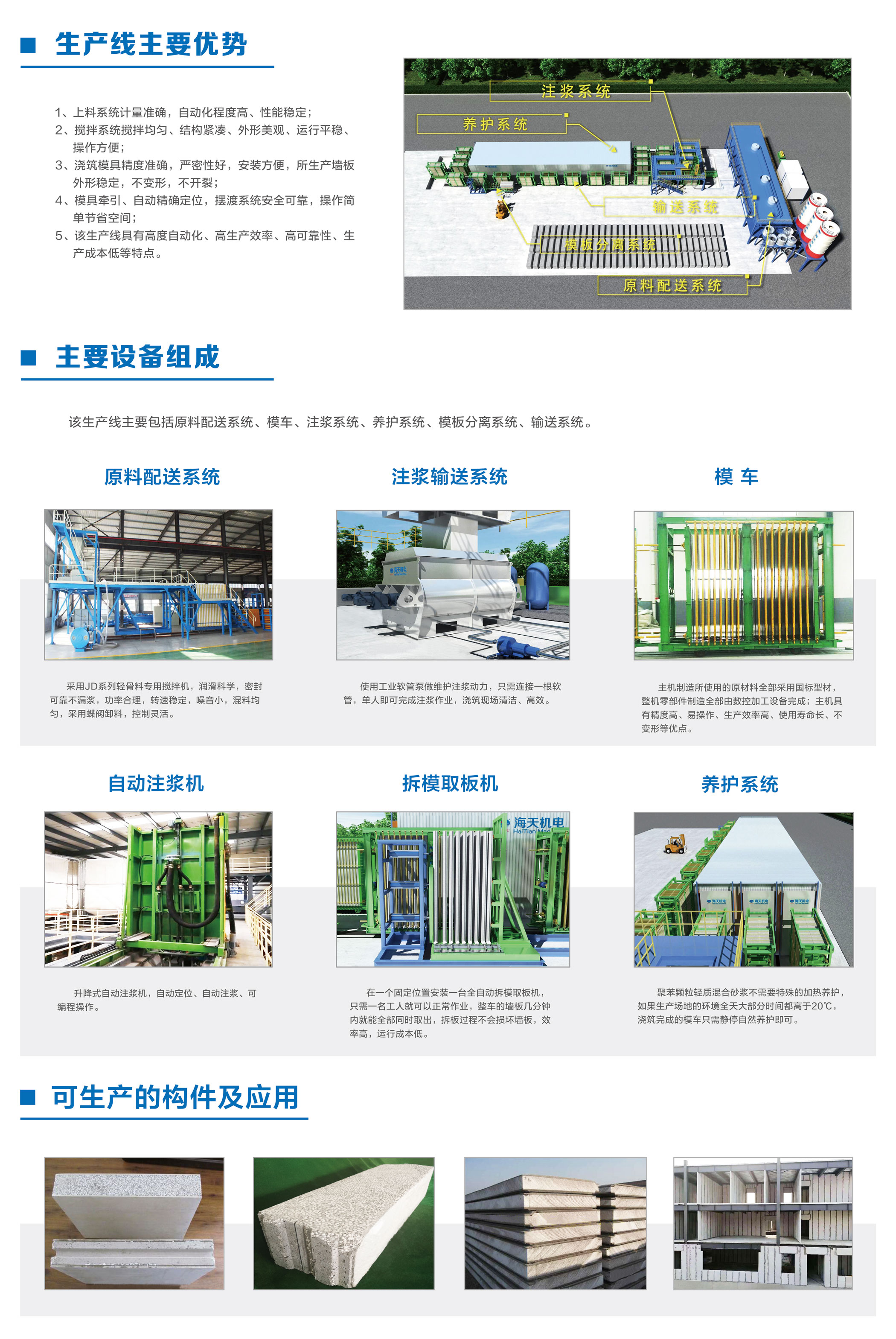 全自动聚苯颗粒复合轻质墙板生产线